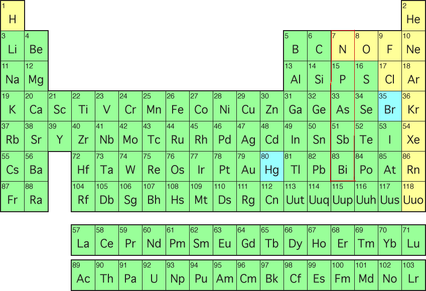Wdpperiodictable licensed for non commercial use only for P table of element