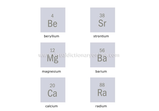 moreover Rubidium besides Maxresdefault besides Element Bismuth Xpsspectra additionally N. on barium symbol